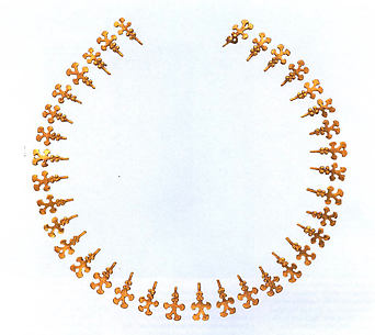Necklace Ornaments
