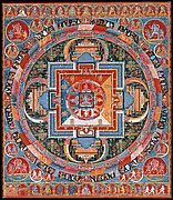 Mandala of Jnanadakini