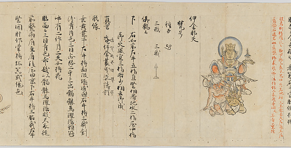 天部諸尊図像抄