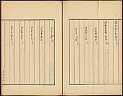 現代   謝稚柳   石濤年表和書摘   手稿線裝<br/>Shitao Chronology and Excerpts from Miscellaneous Books