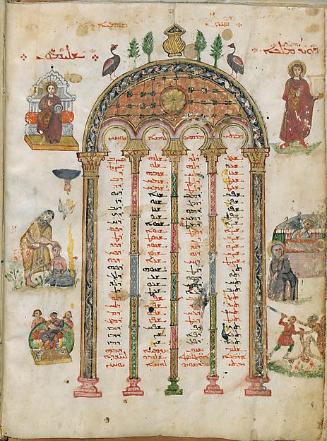 Rabbula Gospels