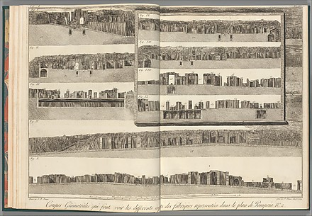 Cross-sections, which show the different aspects of the buildings shown in the plan of Pompeii [the preceding plate], from Antiquités de Pompeïa, tome premier, Antiquités de la Grande Grèce... (Antiquities of Pompeii, volume one, Antiquities of Great Greece...), volume 1, plate 3