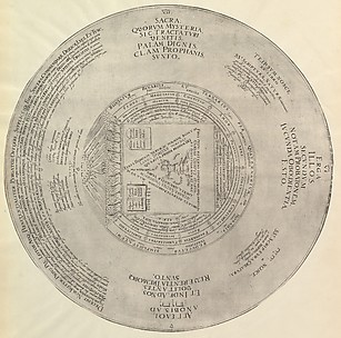 Syzygy or the Conjunction of the Macrocosmic Unity with the Microcosmic Triunity from Heinrich Khunrath, Amphiteatrum sapientiae aeternae