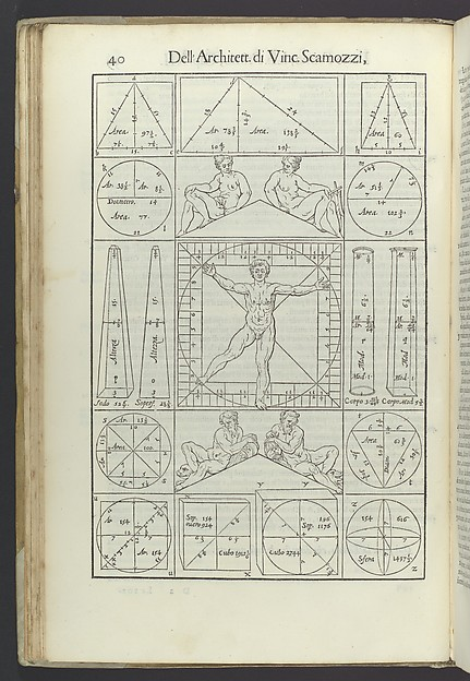 Fascinating Historical Picture of  with LIdea della Architettura in 1615