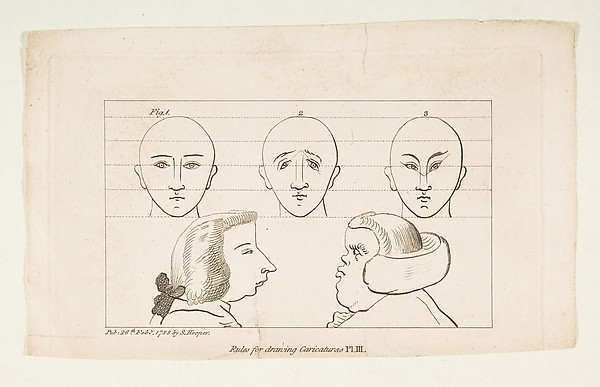 Fascinating Historical Picture of  with Plate III from Rules for Drawing Caricaturas on 2/26/1788