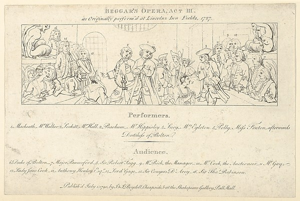 Fascinating Historical Picture of William Hogarth with Key with List of Performers and Audience to| The Beggars Opera on 7/1/1790