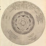 Scheme of Christian Kabbalism from Heinrich Khunrath, Amphiteatrum sapientiae aeternae