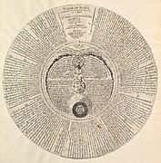 The Philosopher's Stone from Heinrich Khunrath, Amphiteatrum sapientiae aeternae