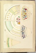 Nine Designs for Decorated Plates
