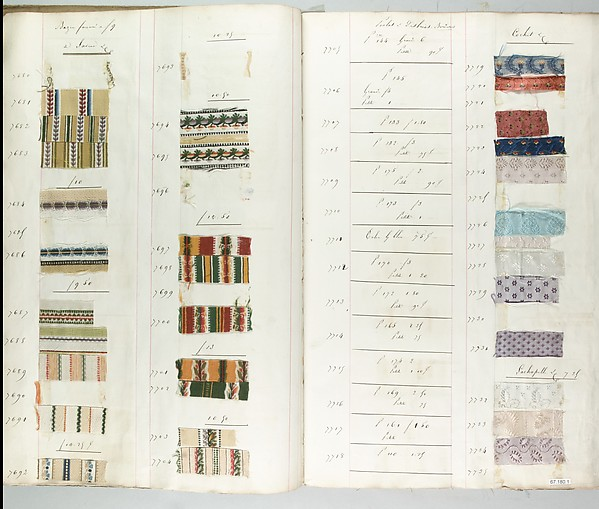 Textile Sample Book | French, Lyons | The Met