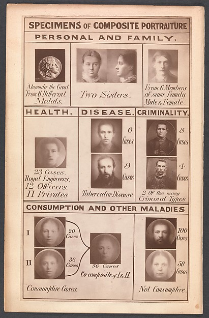Frontispiece of Inquiries into Human Faculty and its Development, Francis Galton (British, 1822–1911), Albumen silver print from glass negative